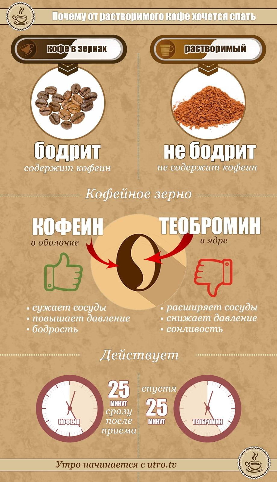 utro-kofe