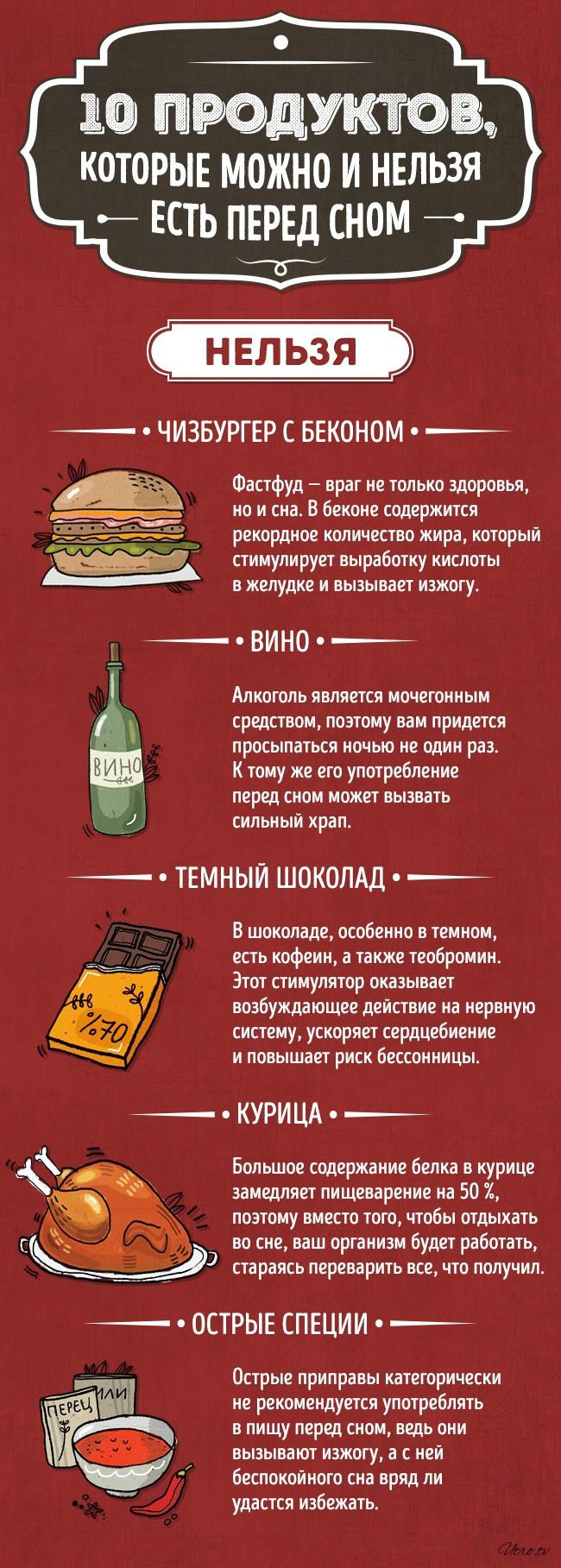10 продуктов, которые можно и нельзя есть перед сном