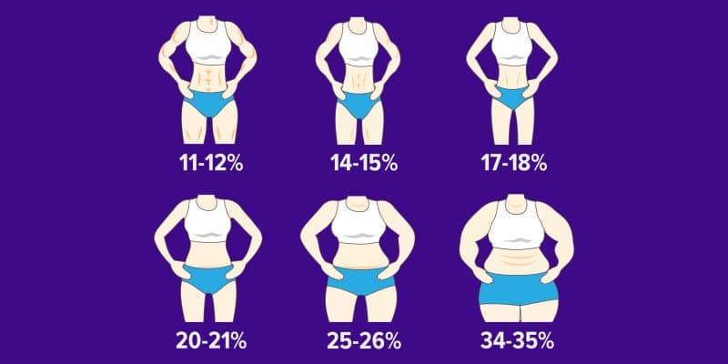 как похудеть не навредив здоровью после инфаркта