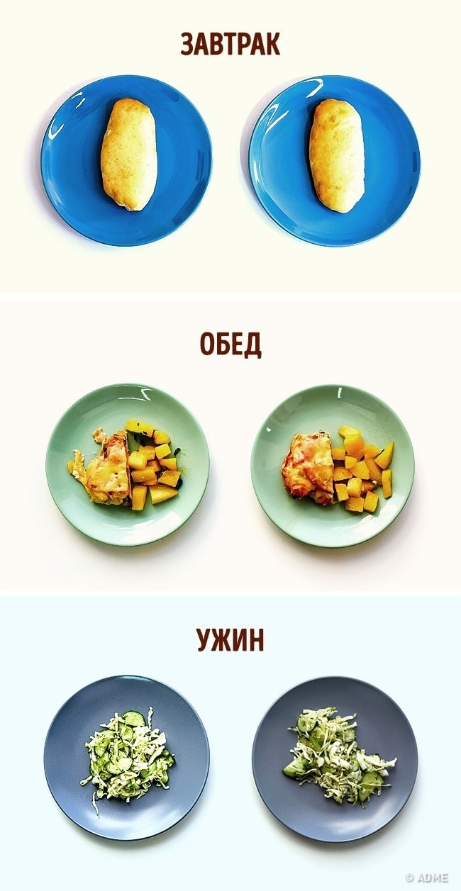 голод как способ похудеть