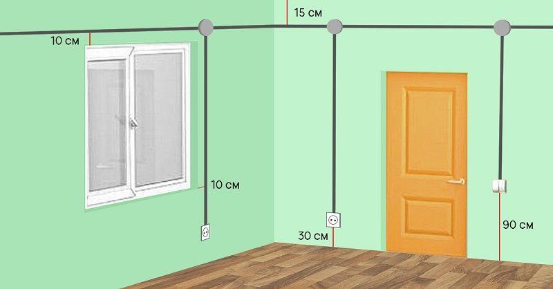 установка межкомнатных дверей двойных