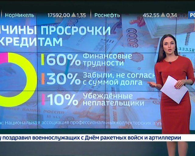 Под гнётом долга. Почему в России перестают платить по кредитам?