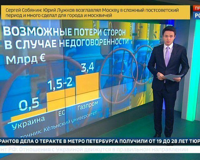 «А у нас в квартире газ». Путин назвал Зеленскому условие для получения скидки