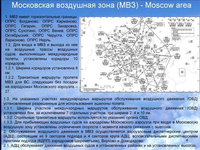 Новая структура воздушного пространства Московского авиаузла заработает с 3 декабря 2020 года