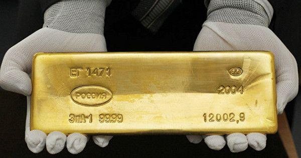 Коронавирус заразил инвесторов золотой лихорадкой
